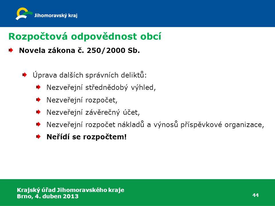 Rozpočtová odpovědnost obcí Novela zákona č. 250/2000 Sb. Úprava dalších správních deliktů: Nezveřejní střednědobý výhled, Nezveřejní rozpočet, Nezveř