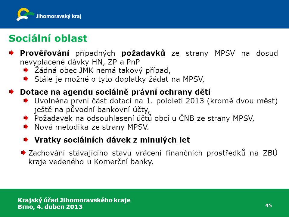 Sociální oblast Prověřování případných požadavků ze strany MPSV na dosud nevyplacené dávky HN, ZP a PnP Žádná obec JMK nemá takový případ, Stále je mo