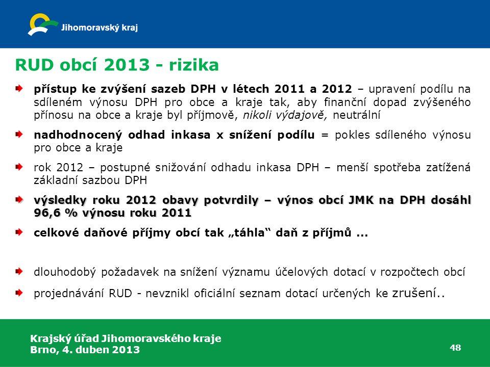 RUD obcí 2013 - rizika přístup ke zvýšení sazeb DPH v létech 2011 a 2012 – upravení podílu na sdíleném výnosu DPH pro obce a kraje tak, aby finanční d