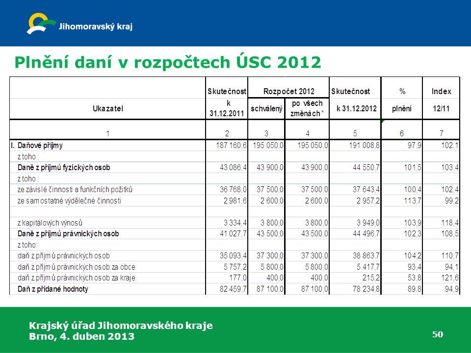 Plnění daní v rozpočtech ÚSC 2012 Krajský úřad Jihomoravského kraje Brno, 4. duben 2013 50