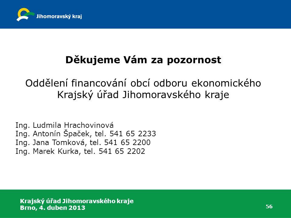 Děkujeme Vám za pozornost Oddělení financování obcí odboru ekonomického Krajský úřad Jihomoravského kraje Ing. Ludmila Hrachovinová Ing. Antonín Špače