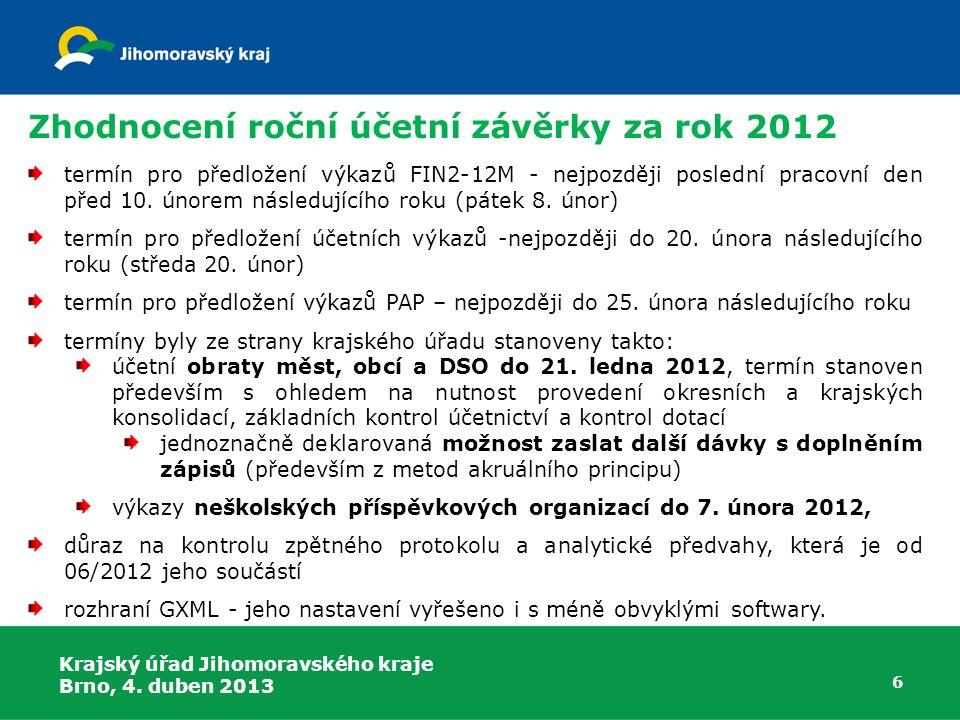Zhodnocení roční účetní závěrky za rok 2012 6 termín pro předložení výkazů FIN2-12M - nejpozději poslední pracovní den před 10. únorem následujícího r