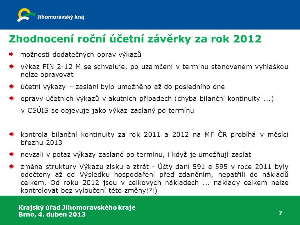 Zhodnocení roční účetní závěrky za rok 2012 7 možnosti dodatečných oprav výkazů výkaz FIN 2-12 M se schvaluje, po uzamčení v termínu stanoveném vyhláškou nelze opravovat účetní výkazy – zaslání bylo umožněno až do posledního dne opravy účetních výkazů v akutních případech (chyba bilanční kontinuity...) v CSÚIS se objevuje jako výkaz zaslaný po termínu kontrola bilanční kontinuity za rok 2011 a 2012 na MF ČR probíhá v měsíci březnu 2013 nevzali v potaz výkazy zaslané po termínu, i když je umožňují zaslat změna struktury Výkazu zisku a ztrát - Účty daní 591 a 595 v roce 2011 byly odečteny až od Výsledku hospodaření před zdaněním, nepatřili do nákladů celkem.