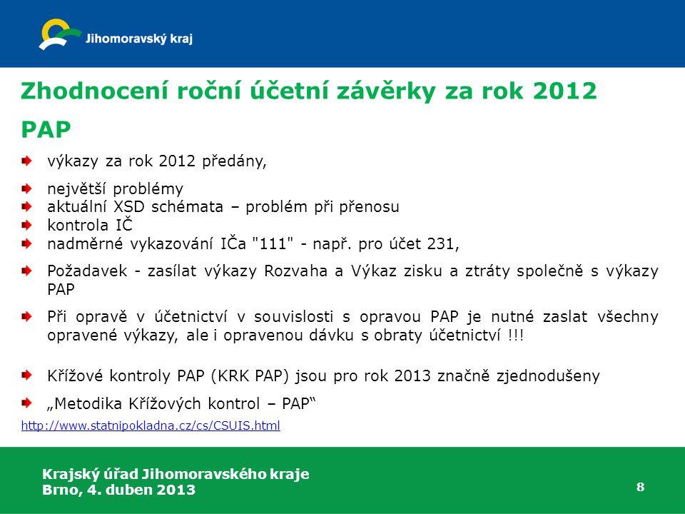 Zhodnocení roční účetní závěrky za rok 2012 8 PAP výkazy za rok 2012 předány, největší problémy aktuální XSD schémata – problém při přenosu kontrola I