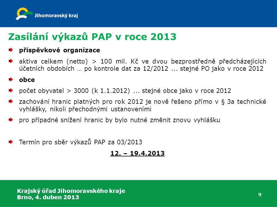 Zasílání výkazů PAP v roce 2013 9 příspěvkové organizace aktiva celkem (netto) > 100 mil. Kč ve dvou bezprostředně předcházejících účetních obdobích …