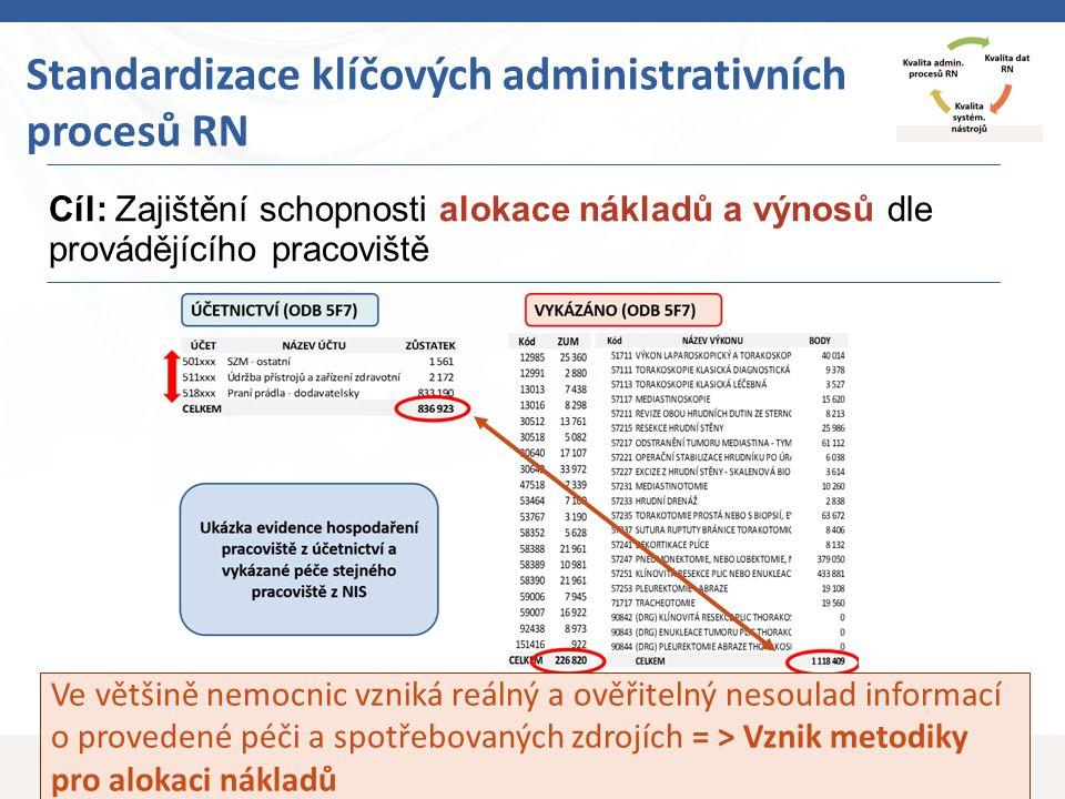 14 Cíl: Zajištění schopnosti alokace nákladů a výnosů dle provádějícího pracoviště Standardizace klíčových administrativních procesů RN Ve většině nem