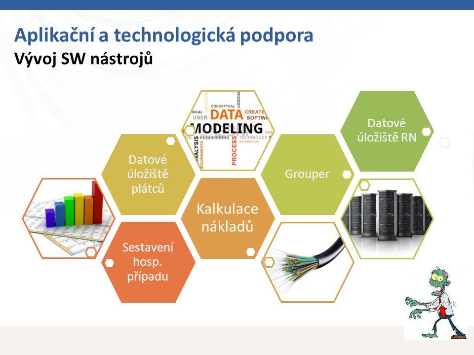 19 Aplikační a technologická podpora Vývoj SW nástrojů Sestavení hosp. případu Kalkulace nákladů Datové úložiště plátců Grouper Datové úložiště RN