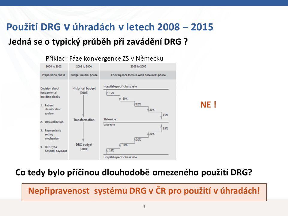 4 Použití DRG v úhradách v letech 2008 – 2015 Jedná se o typický průběh při zavádění DRG ? Co tedy bylo příčinou dlouhodobě omezeného použití DRG? NE