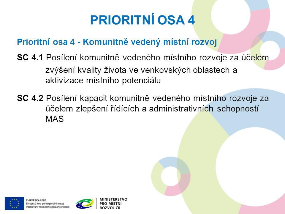 PRIORITNÍ OSA 4 Prioritní osa 4 - Komunitně vedený místní rozvoj SC 4.1 Posílení komunitně vedeného místního rozvoje za účelem zvýšení kvality života ve venkovských oblastech a aktivizace místního potenciálu SC 4.2 Posílení kapacit komunitně vedeného místního rozvoje za účelem zlepšení řídících a administrativních schopností MAS
