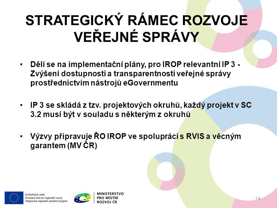 STRATEGICKÝ RÁMEC ROZVOJE VEŘEJNÉ SPRÁVY Dělí se na implementační plány, pro IROP relevantní IP 3 - Zvýšení dostupnosti a transparentnosti veřejné správy prostřednictvím nástrojů eGovernmentu IP 3 se skládá z tzv.