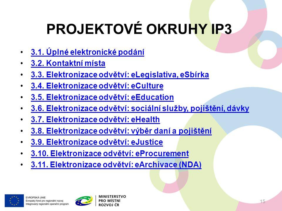 PROJEKTOVÉ OKRUHY IP3 3.1.Úplné elektronické podání 3.2.