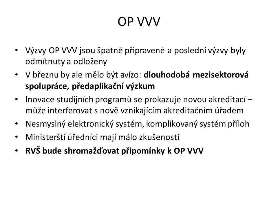 OP VVV Výzvy OP VVV jsou špatně připravené a poslední výzvy byly odmítnuty a odloženy V březnu by ale mělo být avízo: dlouhodobá mezisektorová spolupráce, předaplikační výzkum Inovace studijních programů se prokazuje novou akreditací – může interferovat s nově vznikajícím akreditačním úřadem Nesmyslný elektronický systém, komplikovaný systém příloh Ministerští úředníci mají málo zkušeností RVŠ bude shromažďovat připomínky k OP VVV