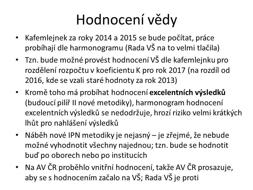 Hodnocení vědy Kafemlejnek za roky 2014 a 2015 se bude počítat, práce probíhají dle harmonogramu (Rada VŠ na to velmi tlačila) Tzn.