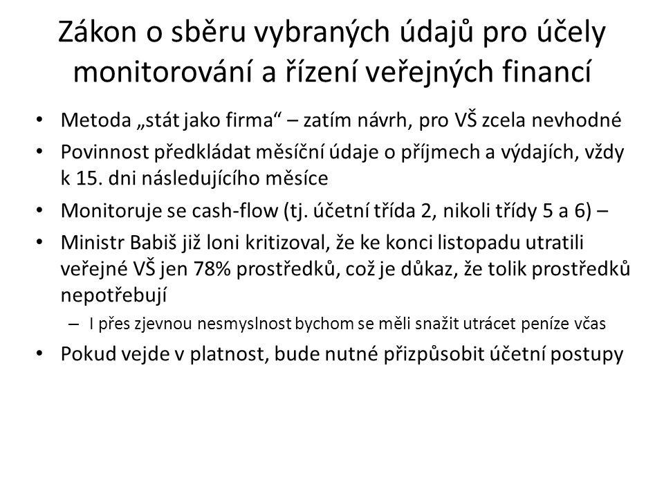 """Zákon o sběru vybraných údajů pro účely monitorování a řízení veřejných financí Metoda """"stát jako firma – zatím návrh, pro VŠ zcela nevhodné Povinnost předkládat měsíční údaje o příjmech a výdajích, vždy k 15."""