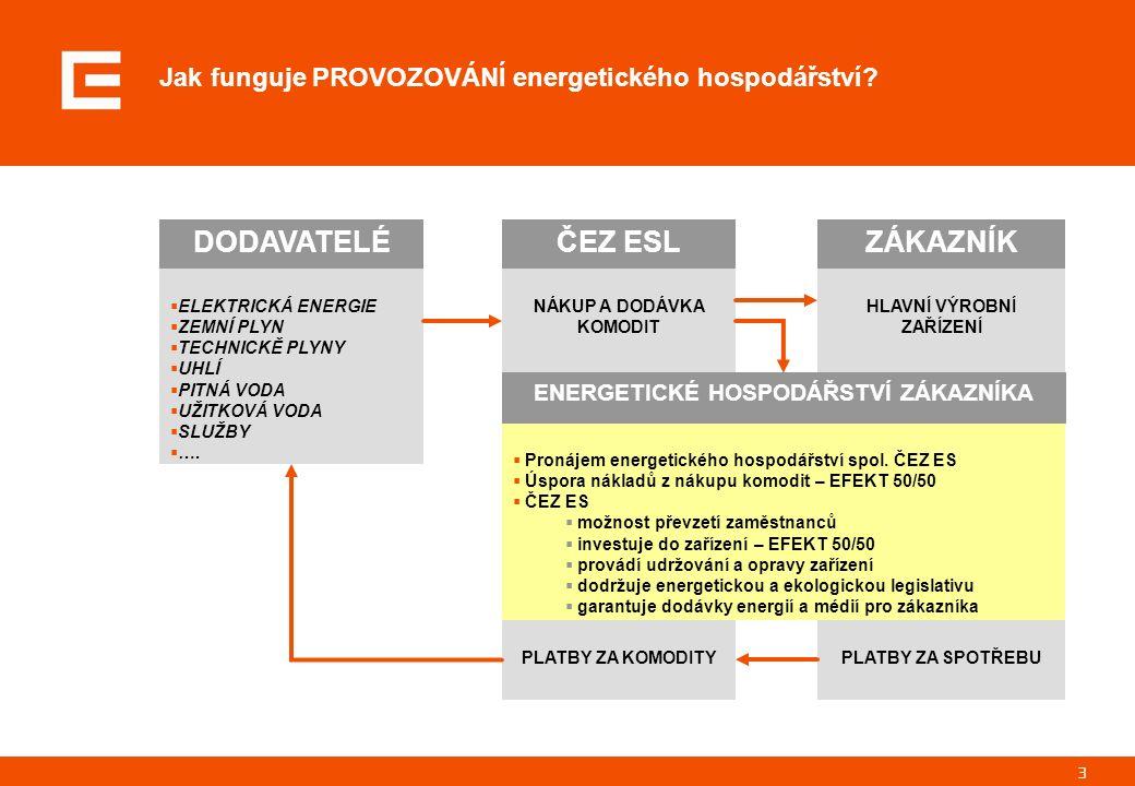 3 Jak funguje PROVOZOVÁNÍ energetického hospodářství.