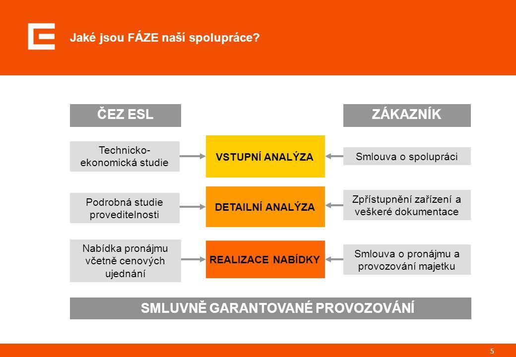 5 Jaké jsou FÁZE naší spolupráce.