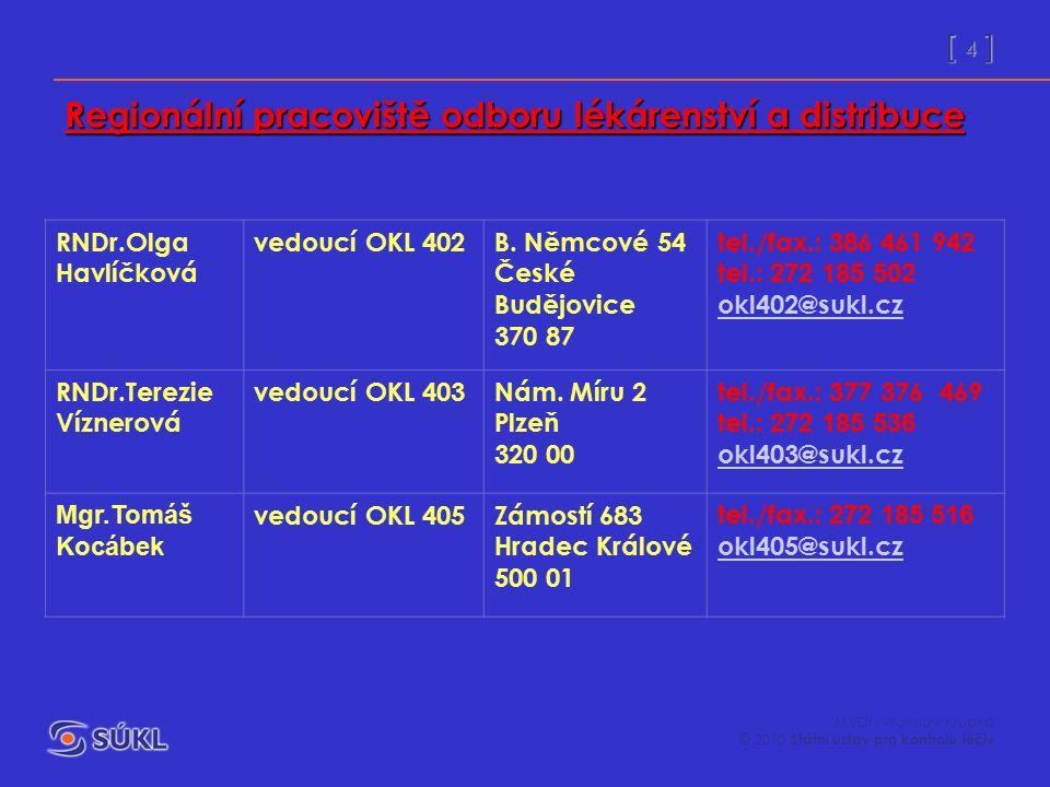 [ 4 ] MVDr. Vratislav Krupka © 2010 Státní ústav pro kontrolu léčiv RNDr.Olga Havlíčková vedoucí OKL 402B. Němcové 54 České Budějovice 370 87 tel./fax