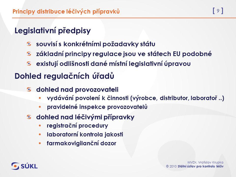 [ 9 ] MVDr. Vratislav Krupka © 2010 Státní ústav pro kontrolu léčiv Legislativní předpisy souvisí s konkrétními požadavky státu základní principy regu