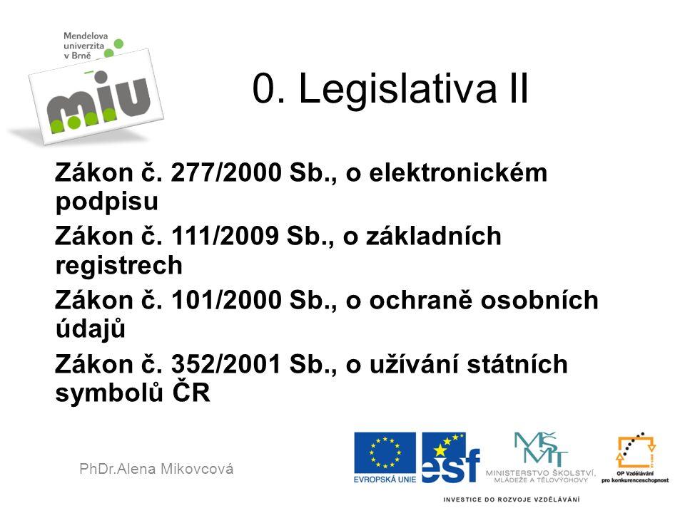 0. Legislativa II Zákon č. 277/2000 Sb., o elektronickém podpisu Zákon č. 111/2009 Sb., o základních registrech Zákon č. 101/2000 Sb., o ochraně osobn