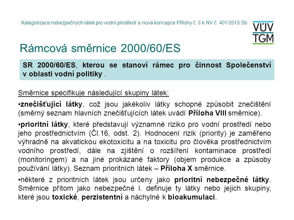 Kategorizace nebezpečných látek pro vodní prostředí a nová koncepce Přílohy č.