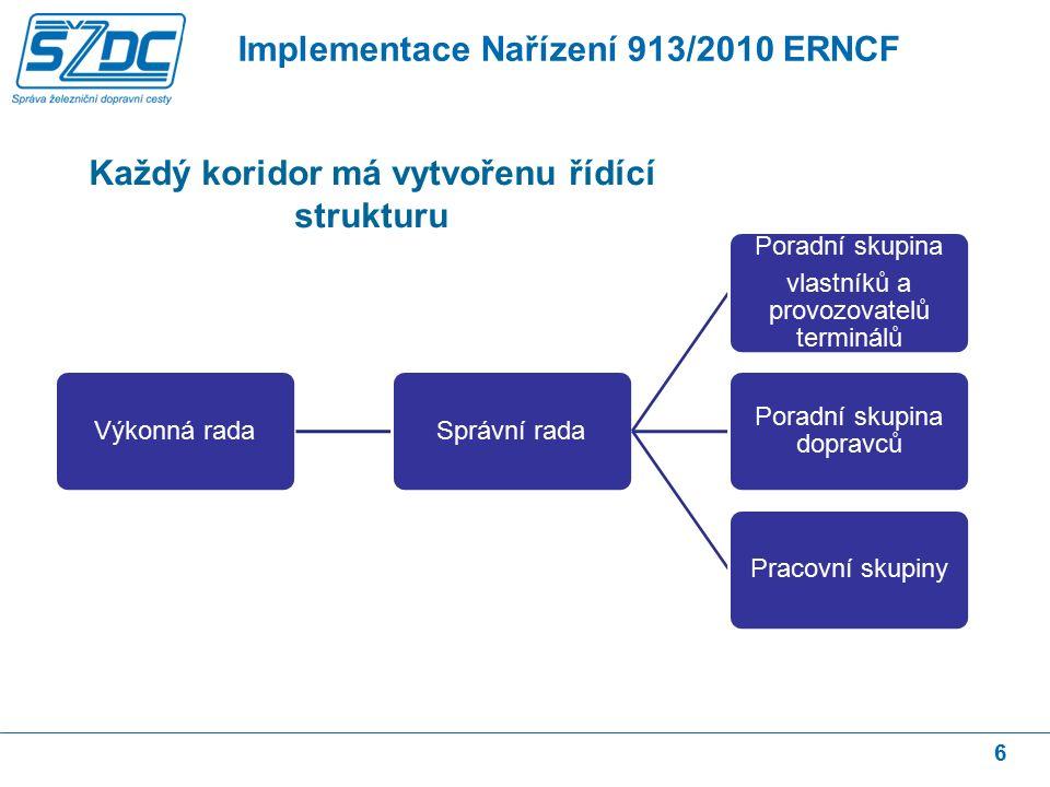 Každý koridor má vytvořenu řídící strukturu 6 Výkonná radaSprávní rada Poradní skupina vlastníků a provozovatelů terminálů Poradní skupina dopravců Pracovní skupiny Implementace Nařízení 913/2010 ERNCF