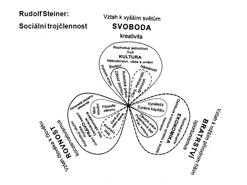 Rudolf Steiner: Sociální trojčlennost