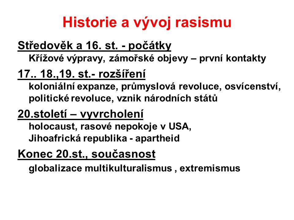 Historie a vývoj rasismu Středověk a 16. st.