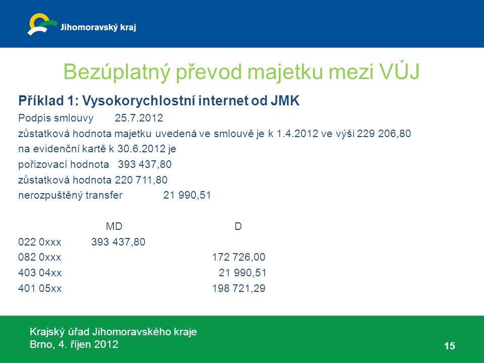 Krajský úřad Jihomoravského kraje Brno, 4. říjen 2012 Bezúplatný převod majetku mezi VÚJ Příklad 1: Vysokorychlostní internet od JMK Podpis smlouvy25.