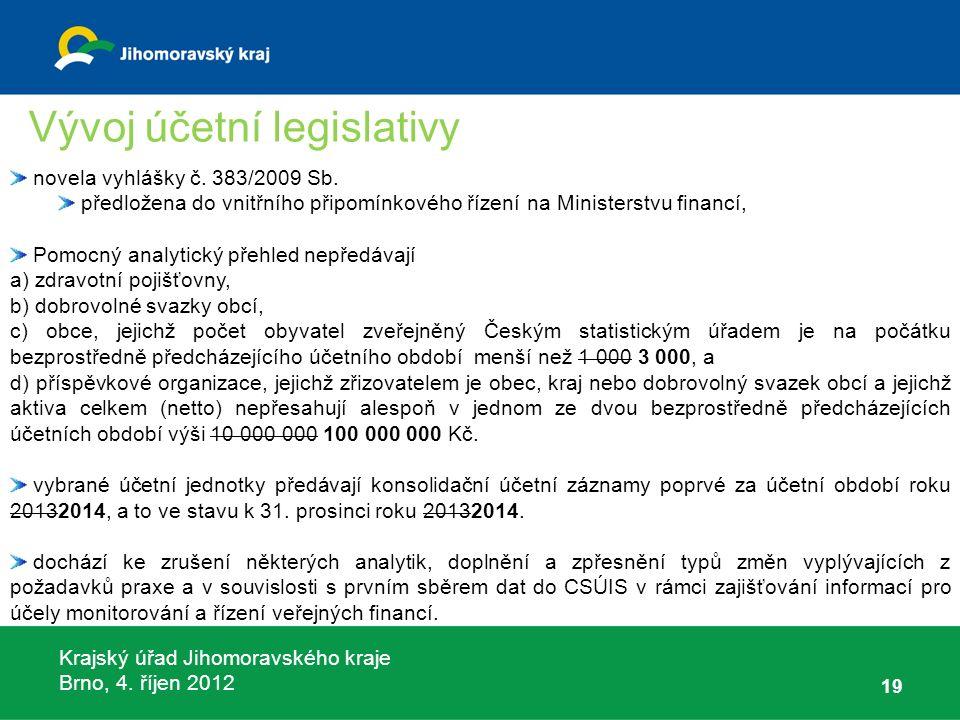 Krajský úřad Jihomoravského kraje Brno, 4. říjen 2012 19 novela vyhlášky č.