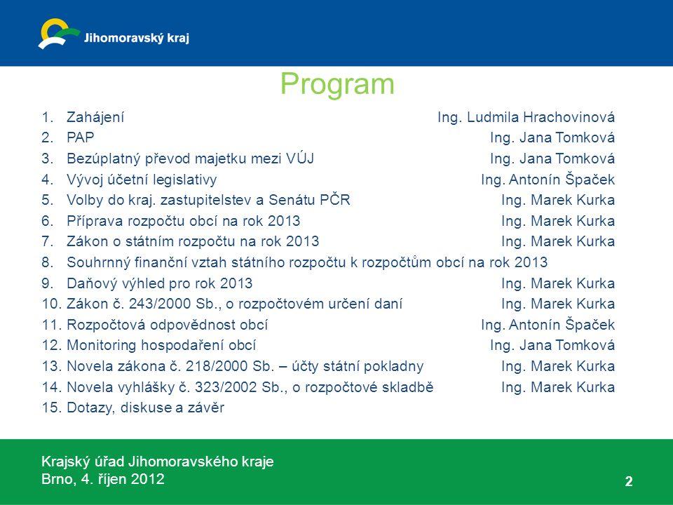 Krajský úřad Jihomoravského kraje Brno, 4. říjen 2012 Program 1.Zahájení Ing.