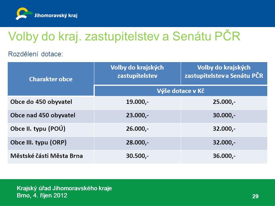 Krajský úřad Jihomoravského kraje Brno, 4. říjen 2012 Volby do kraj.