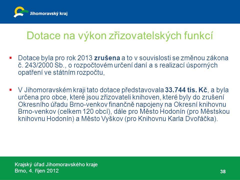 Krajský úřad Jihomoravského kraje Brno, 4. říjen 2012 Dotace na výkon zřizovatelských funkcí  Dotace byla pro rok 2013 zrušena a to v souvislosti se