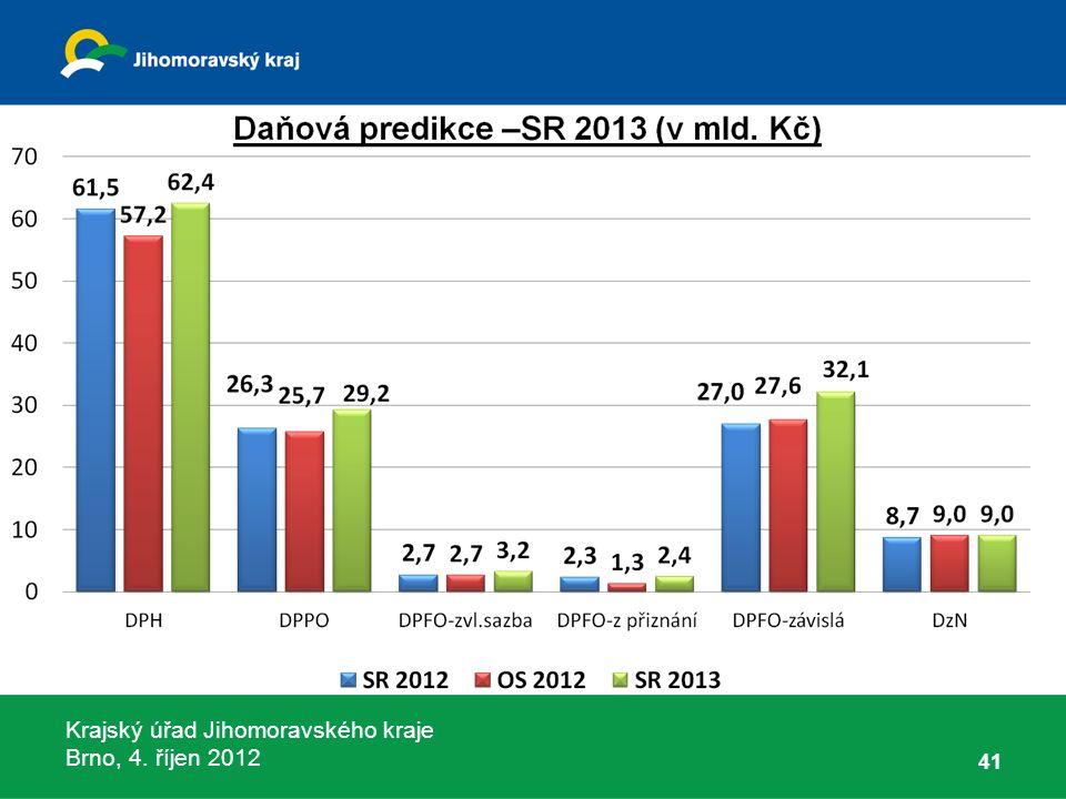 Krajský úřad Jihomoravského kraje Brno, 4. říjen 2012 41
