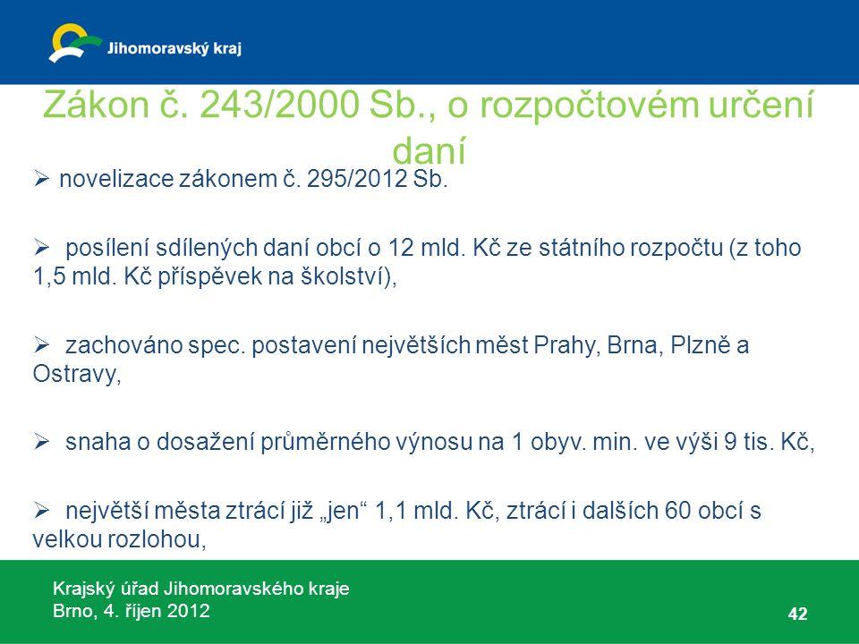 Krajský úřad Jihomoravského kraje Brno, 4. říjen 2012 Zákon č. 243/2000 Sb., o rozpočtovém určení daní  novelizace zákonem č. 295/2012 Sb.  posílení