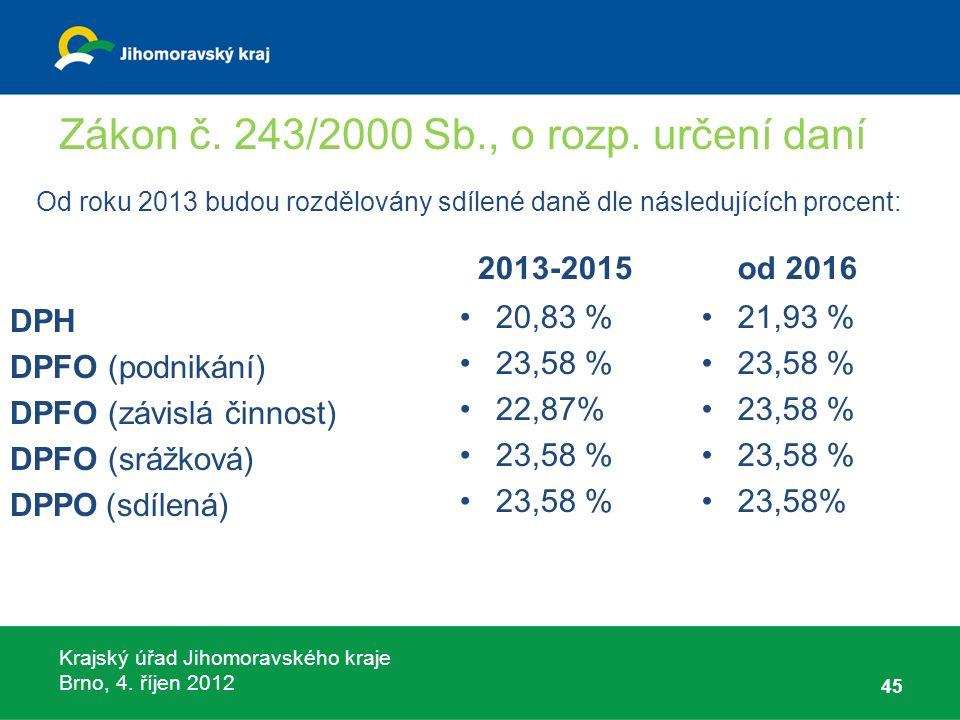 Krajský úřad Jihomoravského kraje Brno, 4. říjen 2012 Od roku 2013 budou rozdělovány sdílené daně dle následujících procent: 2013-2015 20,83 % 23,58 %