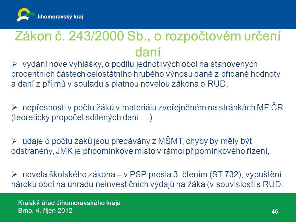 Krajský úřad Jihomoravského kraje Brno, 4. říjen 2012 Zákon č. 243/2000 Sb., o rozpočtovém určení daní  vydání nové vyhlášky, o podílu jednotlivých o