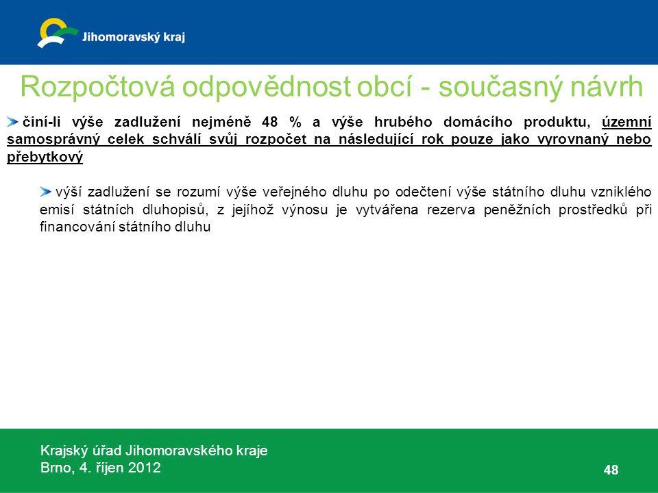 Krajský úřad Jihomoravského kraje Brno, 4. říjen 2012 48 činí-li výše zadlužení nejméně 48 % a výše hrubého domácího produktu, územní samosprávný cele