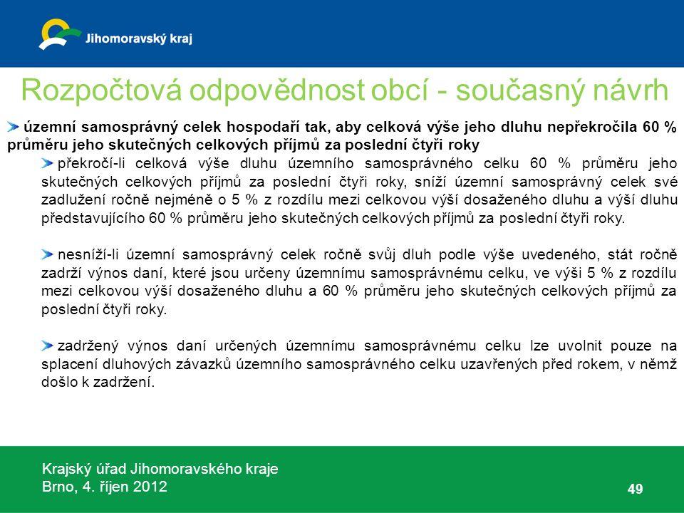 Krajský úřad Jihomoravského kraje Brno, 4. říjen 2012 49 územní samosprávný celek hospodaří tak, aby celková výše jeho dluhu nepřekročila 60 % průměru