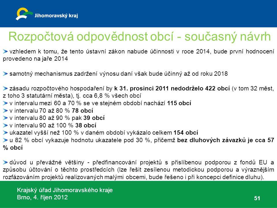 Krajský úřad Jihomoravského kraje Brno, 4. říjen 2012 51 vzhledem k tomu, že tento ústavní zákon nabude účinnosti v roce 2014, bude první hodnocení pr