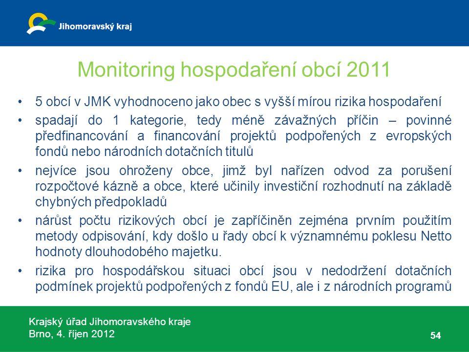 Krajský úřad Jihomoravského kraje Brno, 4. říjen 2012 Monitoring hospodaření obcí 2011 54 5 obcí v JMK vyhodnoceno jako obec s vyšší mírou rizika hosp