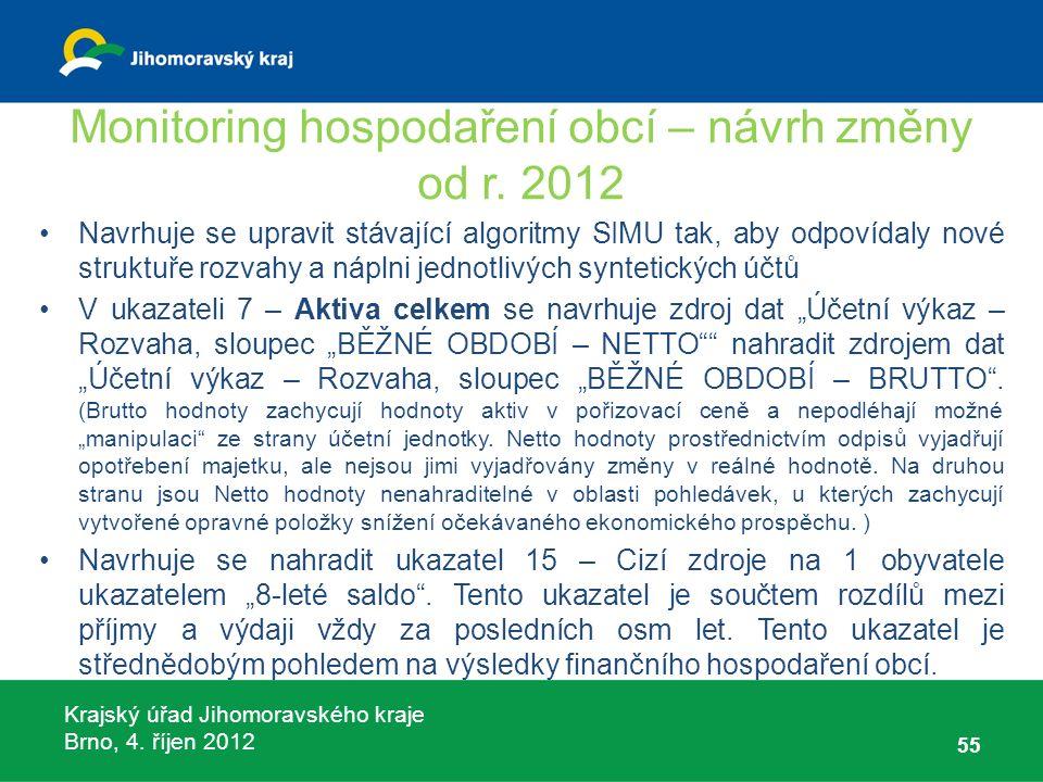 Krajský úřad Jihomoravského kraje Brno, 4. říjen 2012 Monitoring hospodaření obcí – návrh změny od r. 2012 55 Navrhuje se upravit stávající algoritmy