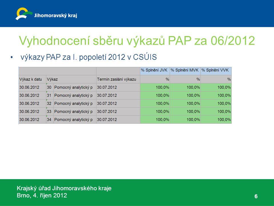 Krajský úřad Jihomoravského kraje Brno, 4. říjen 2012 Vyhodnocení sběru výkazů PAP za 06/2012 výkazy PAP za I. popoletí 2012 v CSÚIS 6