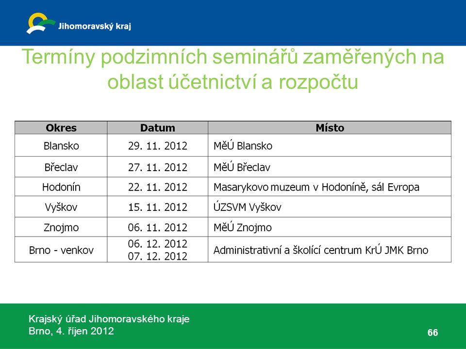 Krajský úřad Jihomoravského kraje Brno, 4. říjen 2012 Termíny podzimních seminářů zaměřených na oblast účetnictví a rozpočtu 66