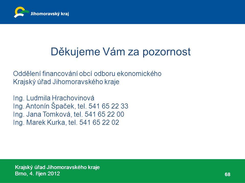 Krajský úřad Jihomoravského kraje Brno, 4. říjen 2012 Děkujeme Vám za pozornost Oddělení financování obcí odboru ekonomického Krajský úřad Jihomoravsk