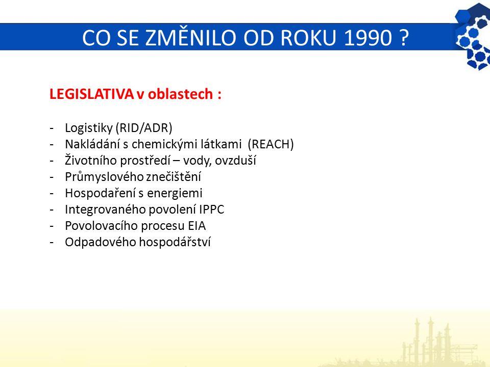 CO SE ZMĚNILO OD ROKU 1990 ? LEGISLATIVA v oblastech : -Logistiky (RID/ADR) -Nakládání s chemickými látkami (REACH) -Životního prostředí – vody, ovzdu