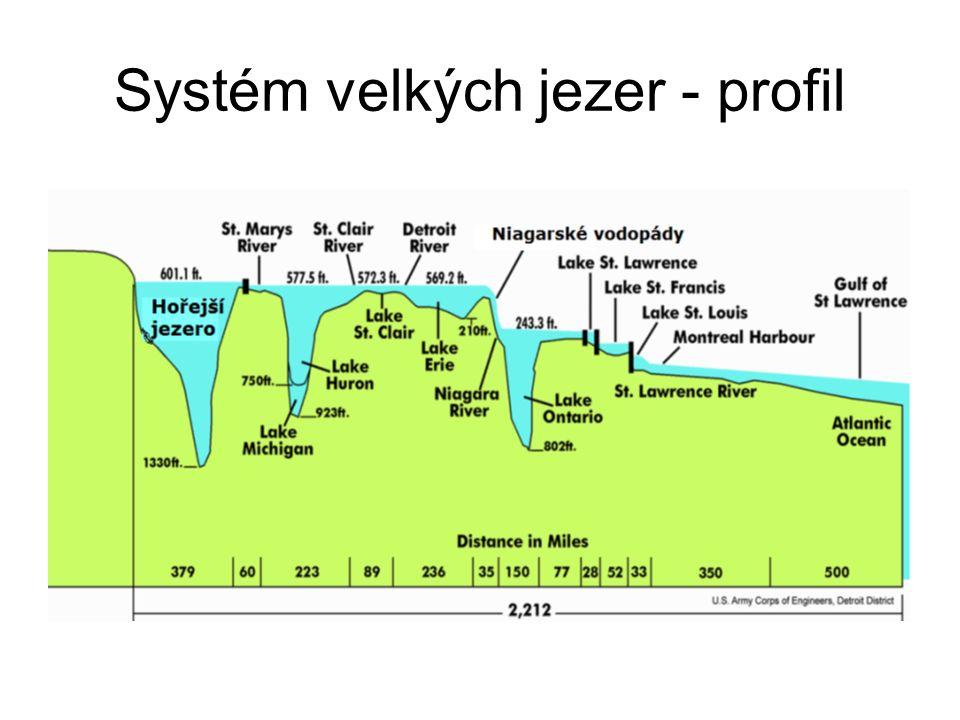 Systém velkých jezer - profil