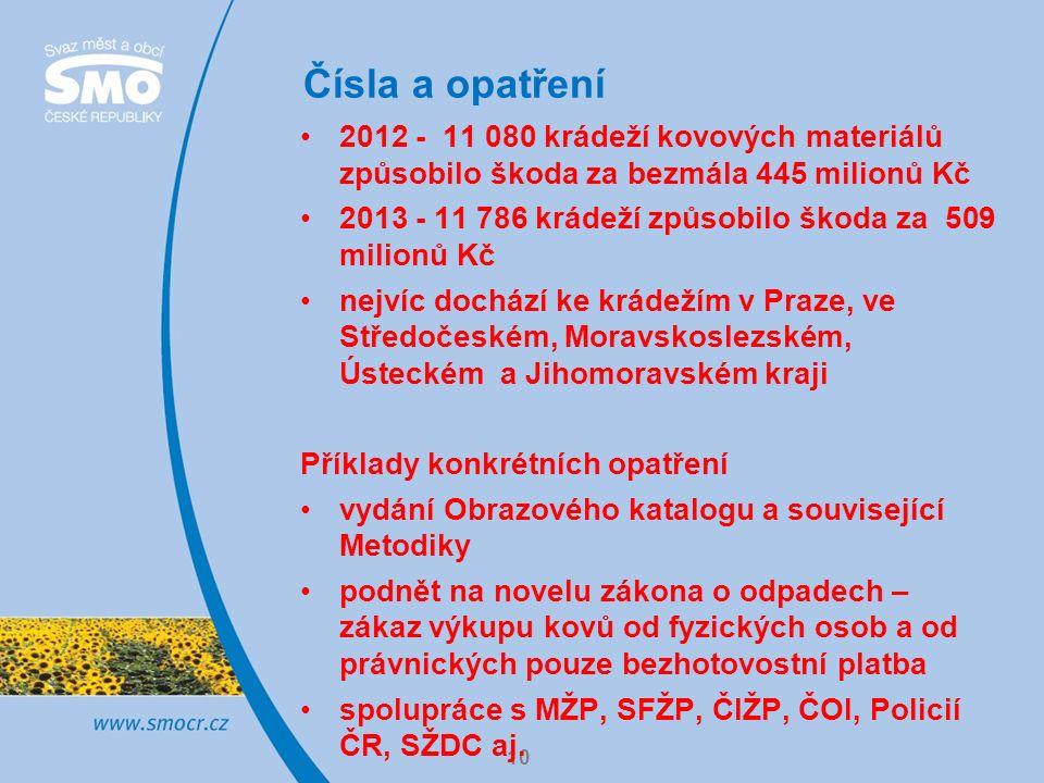 Čísla a opatření 10 2012 - 11 080 krádeží kovových materiálů způsobilo škoda za bezmála 445 milionů Kč 2013 - 11 786 krádeží způsobilo škoda za 509 mi