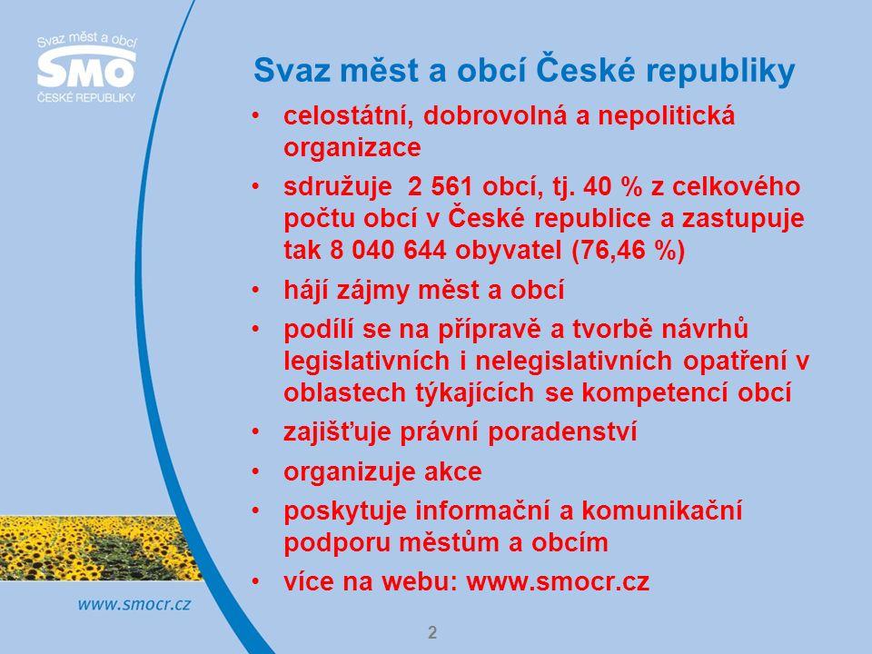 Svaz měst a obcí České republiky 2 celostátní, dobrovolná a nepolitická organizace sdružuje 2 561 obcí, tj. 40 % z celkového počtu obcí v České republ