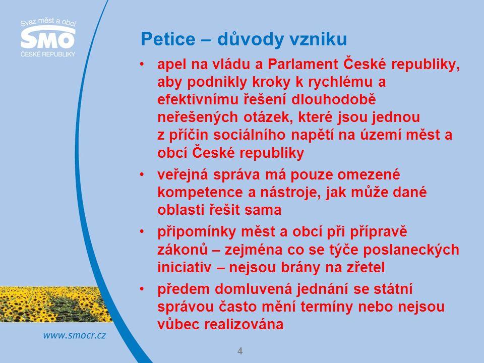 Petice – důvody vzniku 4 apel na vládu a Parlament České republiky, aby podnikly kroky k rychlému a efektivnímu řešení dlouhodobě neřešených otázek, k