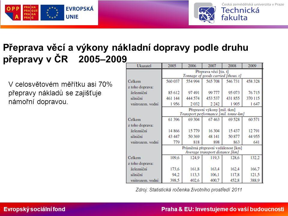 Evropský sociální fond Praha & EU: Investujeme do vaší budoucnosti Přeprava věcí a výkony nákladní dopravy podle druhu přepravy v ČR 2005–2009 V celos